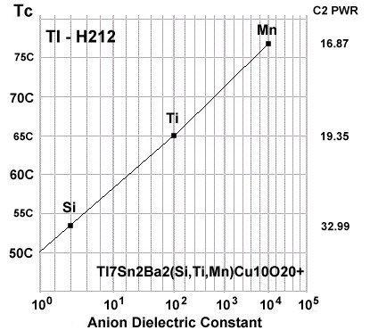Dielectric Constant K dielectric constant KDielectric Constant K