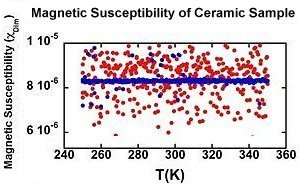 superconductivity at room temperature pdf